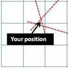 Compass Nav Techniques
